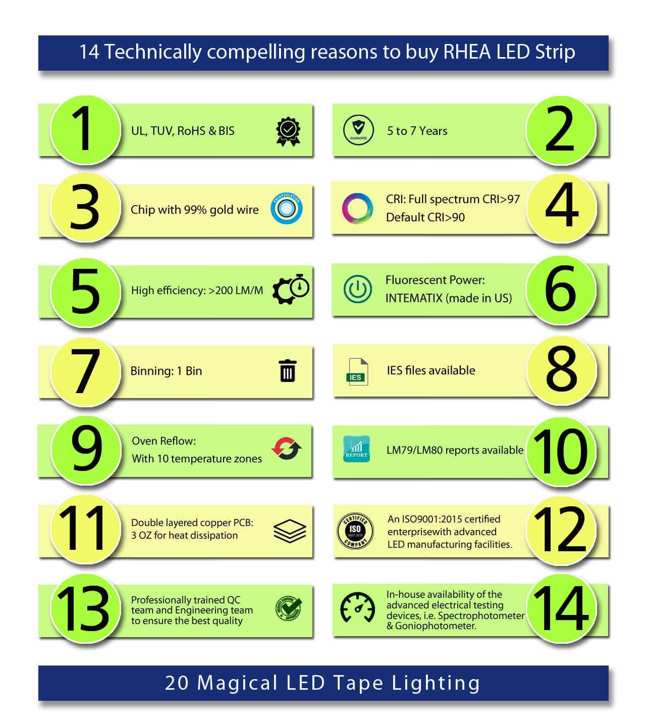 14-Compelling-reasons-to-buy-RHEA-LED-with-Shadow-2