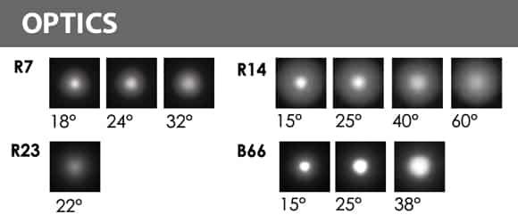 Architectural Spot Lights - Optics