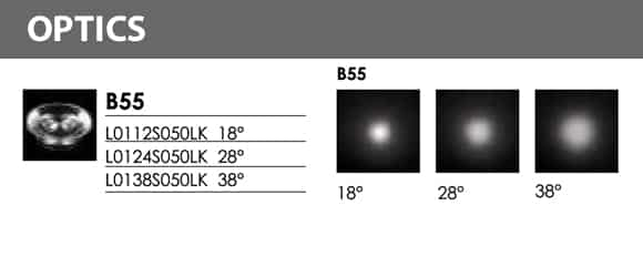 COB LED Lanscape Flood Light - B3FTB0126 - Optics