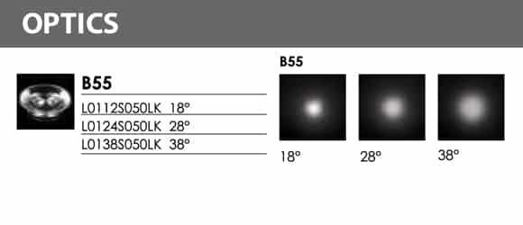 COB LED Lanscape Flood Light - B3FTM0126 - Optics