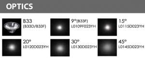 LED Landscape Focus & Spot Light -B3AM0157 - Optics