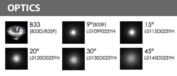 LED Landscape Focus & Spot Light - B3PB1257 - Optics