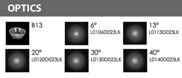 LED Landscape Focus & Spot Light - B3Q0357 - Optics