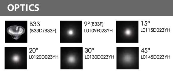 LED Landscape Focus & Spot Light - B3Q0657 -Optics