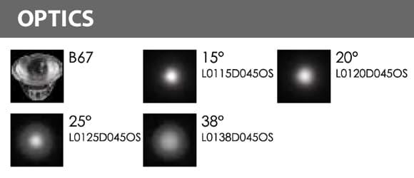 LED Landscape Focus & Spot Light - B3XBS0127 - Optics