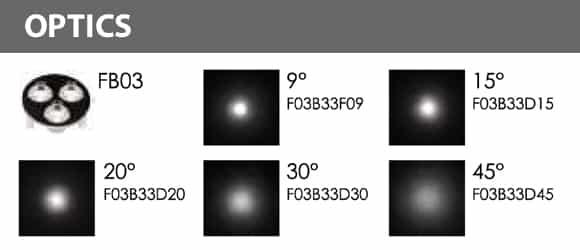 LED Landscape Focus & Spot Light - FB3BG0357 - Optics