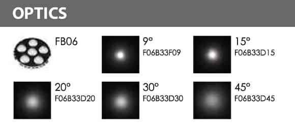 LED Landscape Focus & Spot Light - FB3BH0657 - Optics