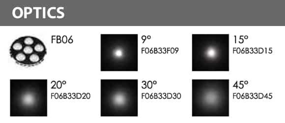LED Landscape Focus & Spot Light - FB3BI0658 - Optics