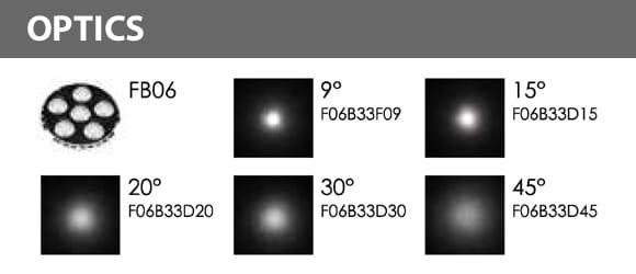 LED Landscape Focus & Spot Light - FB3BQB0657 -Optics