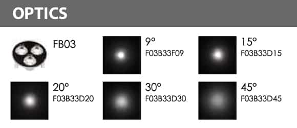 LED Landscape Focus & Spot Light - FB3DB0357 - Optics