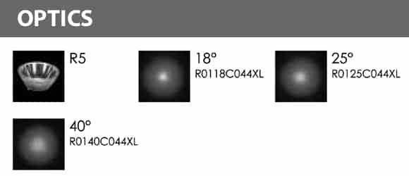 LED Landscape Focus & Spot Light - R3BI0325 - Optics