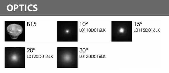 LED Recessed Fountain Light - B4E1256 - Optics