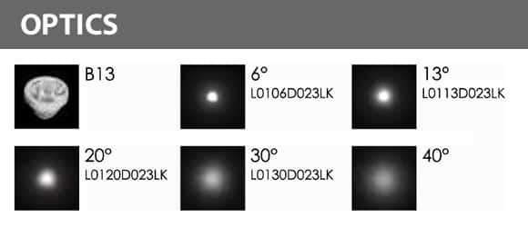LED Recessed Fountain Light - B4SB0957 - Optics