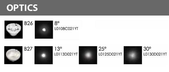 LED Underwater Spot Light - B5TL0657 - Optics