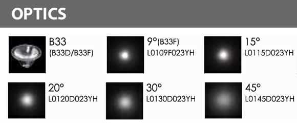 LED Underwater Spot Light - B5XA0357 - Optics