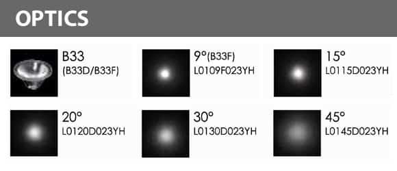 LED Underwater Spot Light - B5YA0658 - Optics