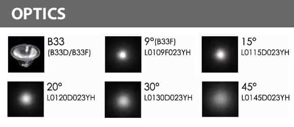 LED Underwater Spot Light - B5ZA1258 - Optics