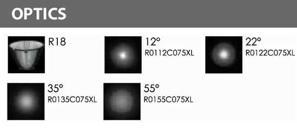 LED Underwater Spot Light - R5YA0169 - Optics