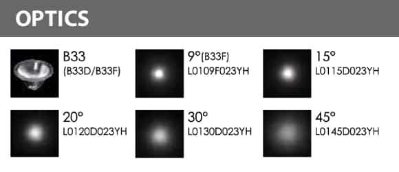 LED Wall Mounted Focus & Spot Light - B3BJM1258 - Optics