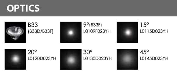 LED Wall Mounted Focus & Spot Light - B3PFM1257 - Optics
