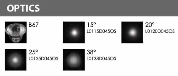 LED Wall Mounted Focus & Spot Light - B3XBM0127 - Optics