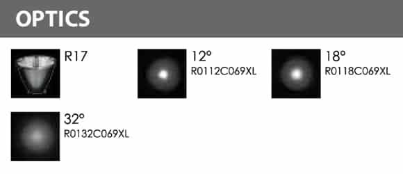 LED Wall Mounted Focus & Spot Light - R3DJM0169 - Optics