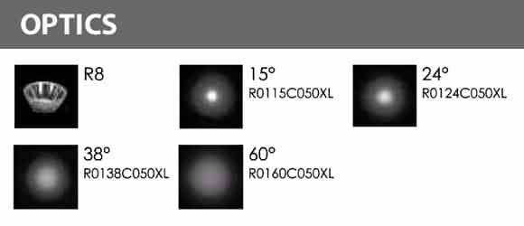 LED Wall Mounted Focus & Spot Light - R3EJM0126 - Optics
