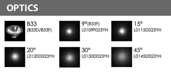 LED Wall Mounted Focus & Spot Light - R3PFM0425 - Optics