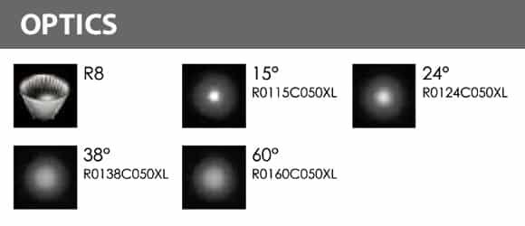 LED Wall Mounted Focus & Spot Light - R3XBM0128 - Optics