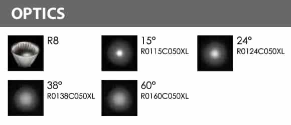 LED Wall Mounted Focus & Spot Light - R3XBP0128 - Optics