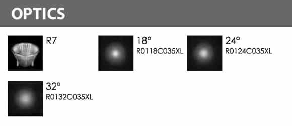 Outdoor LED Inground COB Light - R2CFR0125 &R2CFS0125 - Optics
