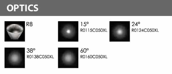 Outdoor LED Inground COB Light - R2DFR0126 &R2DFS0126 - Optics