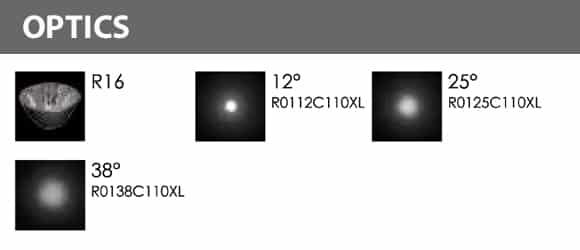 Outdoor LED Inground COB Light - R2GFR0173 &R2GFS0173 - Optics
