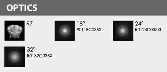 Outdoor LED Inground COB Light - RB2CCAR0125 - Optics