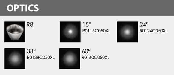 Outdoor LED Inground COB Light - RB2CNAR0126 - Optics