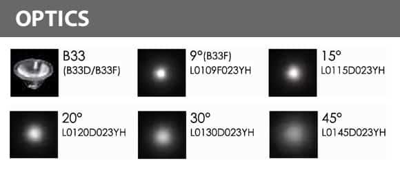 Recessed LED Swimming Pool Light - B4A0158 - Optics