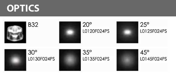Recessed LED Swimming Pool Light - B4FB1857 -Optics