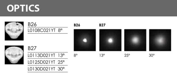 Recessed LED Swimming Pool Light - B4QA0658 Optics