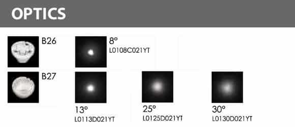 Recessed LED Swimming Pool Light - B4TL0657 - Optics