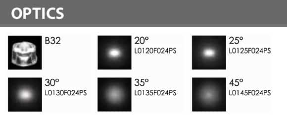 Recessed LED Swimming Pool Light - B4X0457 - Optics