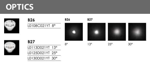 Recessed LED Swimming Pool Light - B5QA0658 Optics