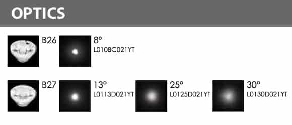 Inground Wall Washer-B2FL0657-Optics