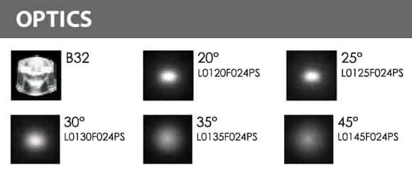 Inground Wall Washer-B2RLB1257-B2RLB2457-Optics