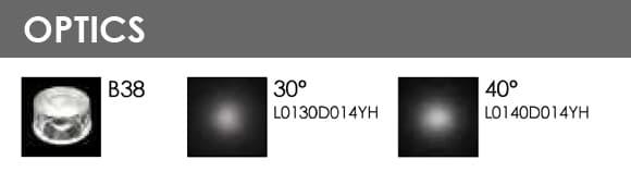 LED Wall Washer - B6IB0654-B6IB1234-B6IB2434 Optics