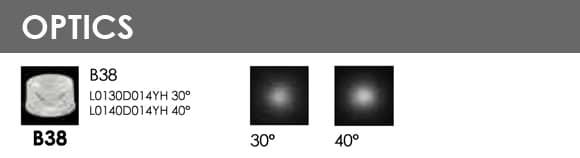 LED Wall Washer B6JA1256-B6JA2456 Optics