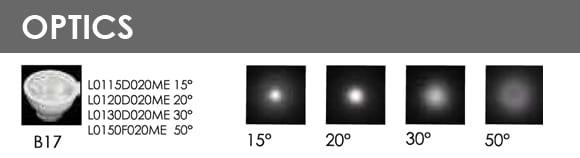 LED Wall Washer B6KA1257-B6KA2457Optics