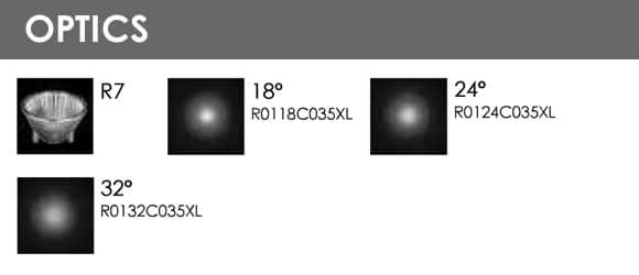 LED Wall Washer R6FB0624-R6FB1224 Optics