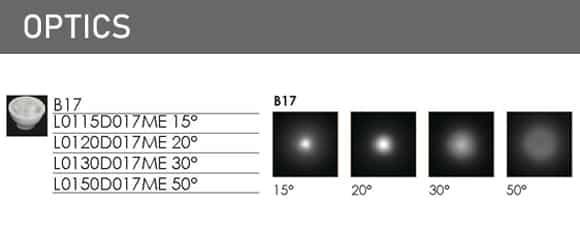 LED Inground Light EST Lights