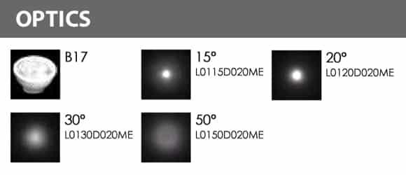 Outdoor LED Wall Mounted Light -B3ZA0156 -B7ZA0256-Optic