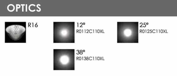 Outdoor Wall LIghts - R16 - Optics